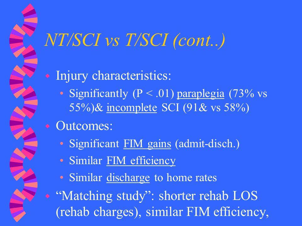 NT/SCI vs T/SCI (cont..) w Injury characteristics: Significantly (P <.01) paraplegia (73% vs 55%)& incomplete SCI (91& vs 58%) w Outcomes: Significant