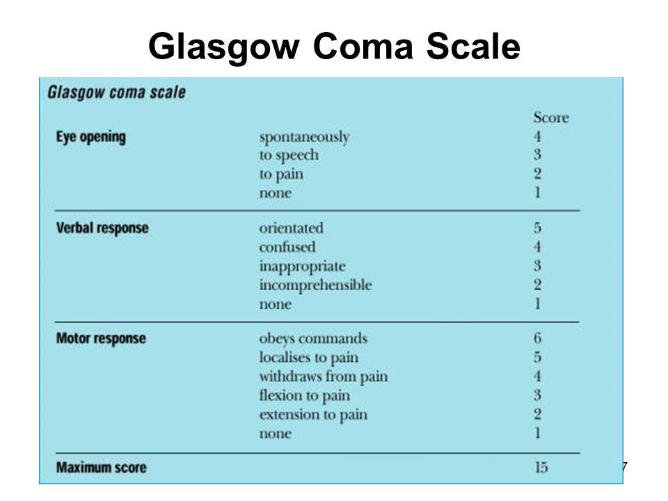 37 Glasgow Coma Scale