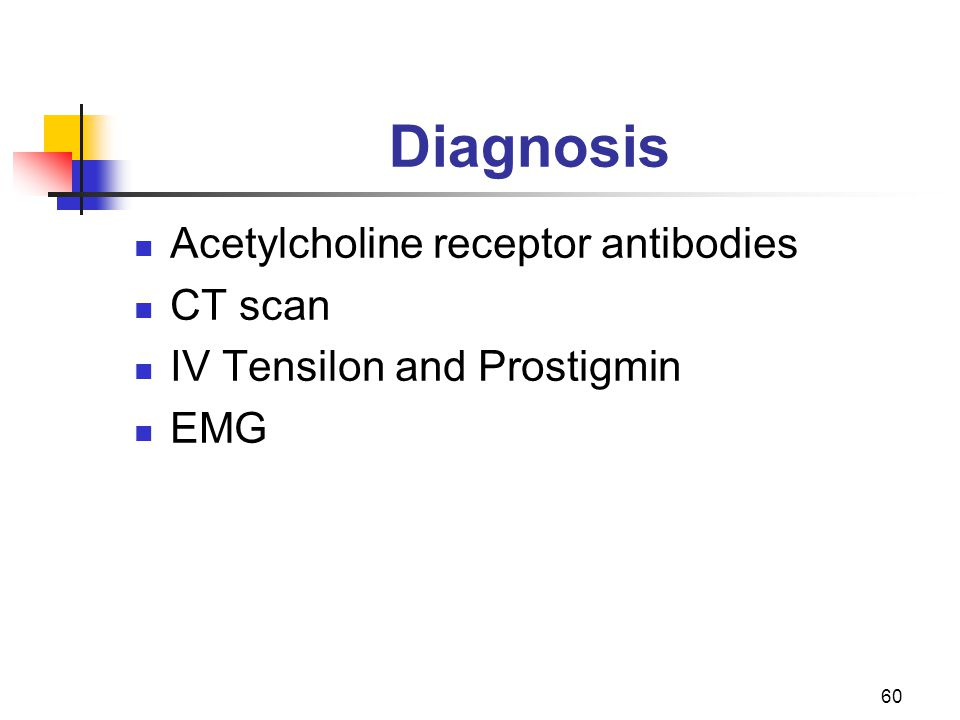 60 Diagnosis Acetylcholine receptor antibodies CT scan IV Tensilon and Prostigmin EMG
