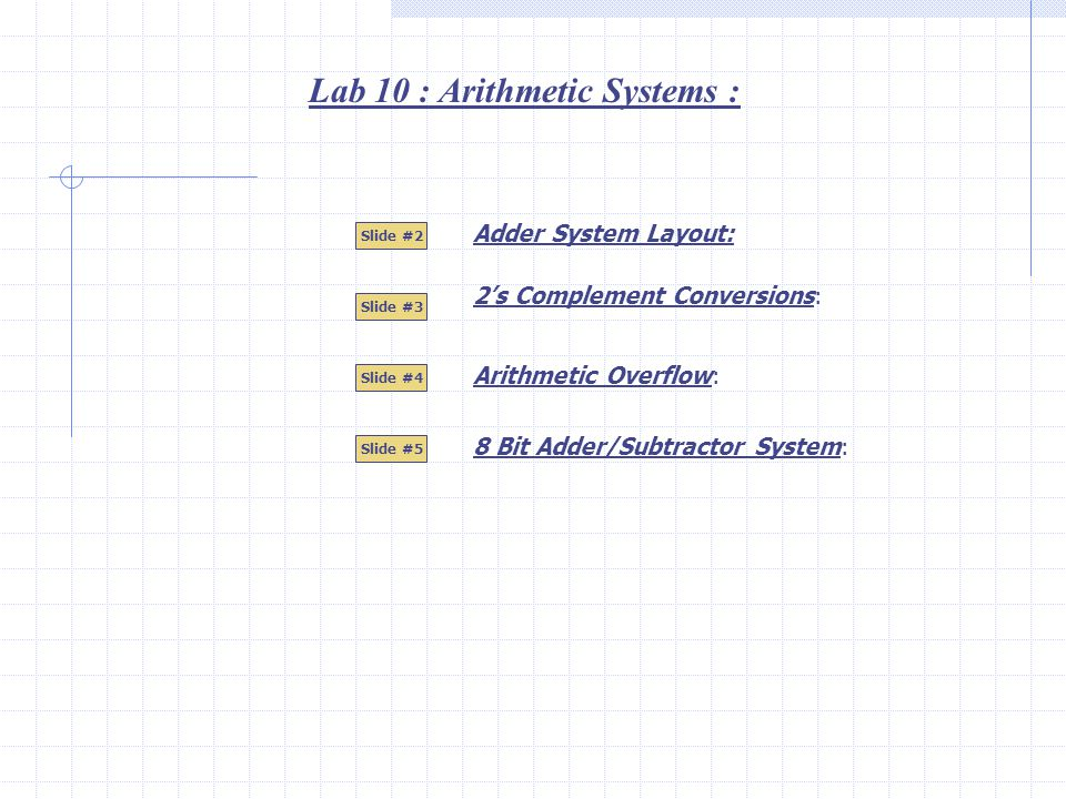 Lab 10 : Arithmetic Systems : Adder System Layout: Slide #2 Slide #3 Slide #4 Slide #5 Arithmetic Overflow: 2's Complement Conversions: 8 Bit Adder/Subtractor System: