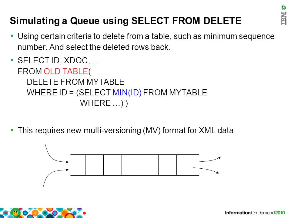 35 Simulating a Queue using SELECT FROM DELETE Using certain criteria to delete from a table, such as minimum sequence number.