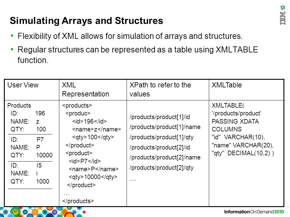 43 Simulating Arrays and Structures Flexibility of XML allows for simulation of arrays and structures. Regular structures can be represented as a tabl