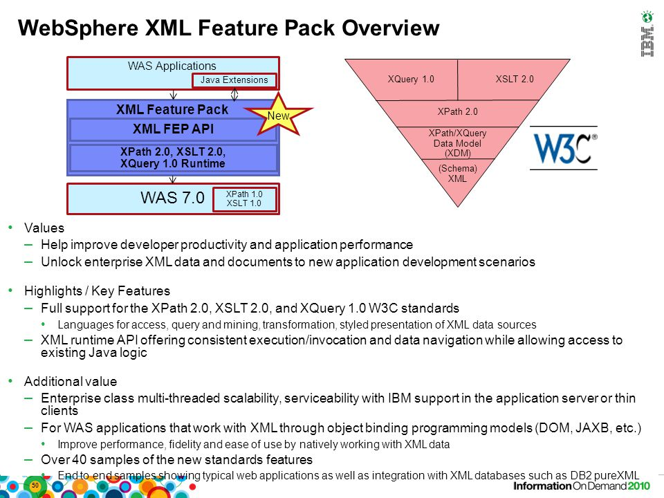 50 WebSphere XML Feature Pack Overview XML Feature Pack WAS 7.0 XPath 1.0 XSLT 1.0 XPath 2.0, XSLT 2.0, XQuery 1.0 Runtime XML FEP API WAS Application