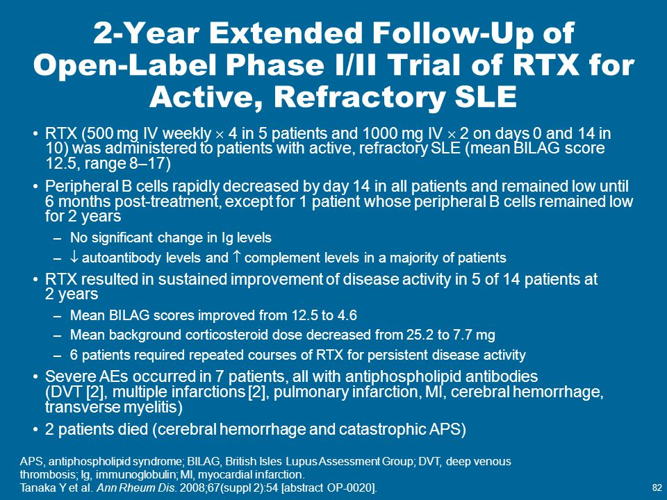 82 2-Year Extended Follow-Up of Open-Label Phase I/II Trial of RTX for Active, Refractory SLE RTX (500 mg IV weekly  4 in 5 patients and 1000 mg IV 