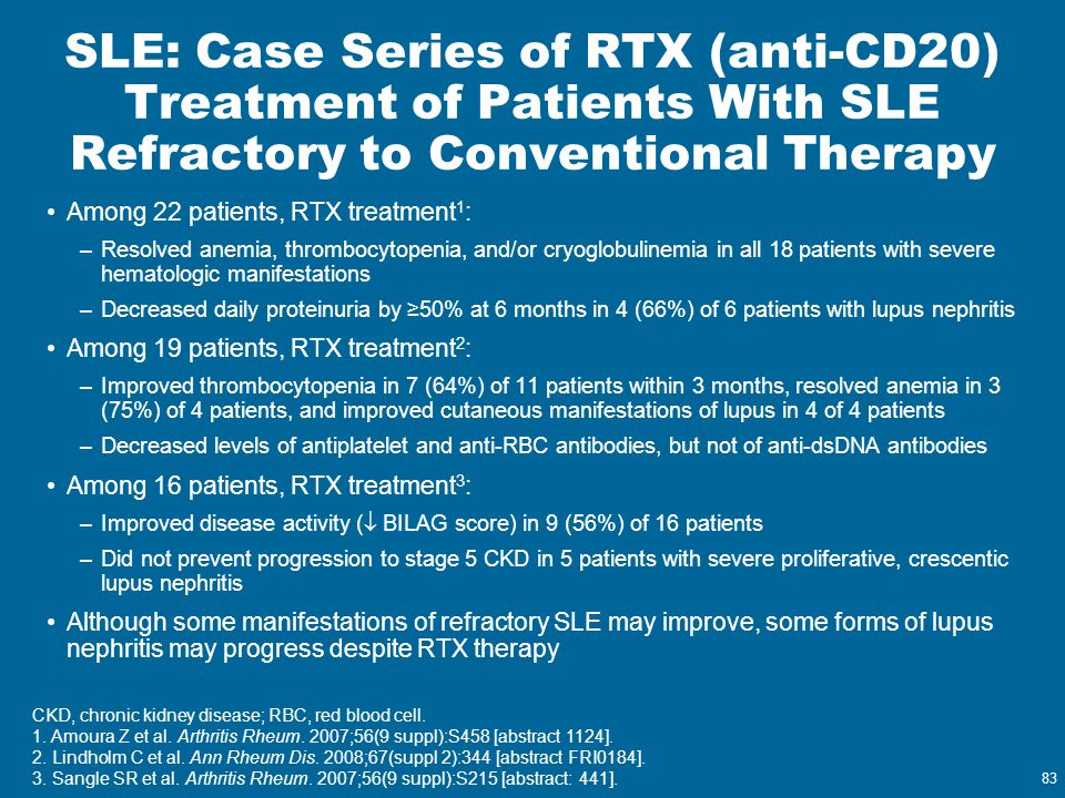 83 SLE: Case Series of RTX (anti-CD20) Treatment of Patients With SLE Refractory to Conventional Therapy Among 22 patients, RTX treatment 1 : –Resolve