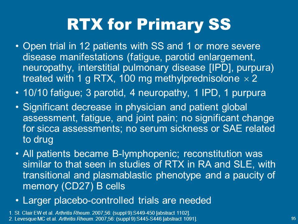 95 1. St. Clair EW et al. Arthritis Rheum. 2007;56: (suppl 9):S449-450 [abstract 1102]. 2. Levesque MC et al. Arthritis Rheum. 2007;56: (suppl 9):S445