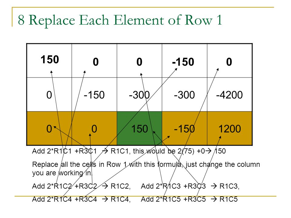 8 Replace Each Element of Row 1 750-750-600 0-150-300 -4200 00150-1501200 Add 2*R1C1 +R3C1  R1C1, this would be 2(75) +0  150 Replace all the cells in Row 1 with this formula, just change the column you are working in.