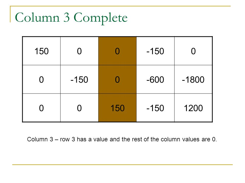 Column 3 Complete 15000-1500 0 0-600-1800 00150-1501200 Column 3 – row 3 has a value and the rest of the column values are 0.