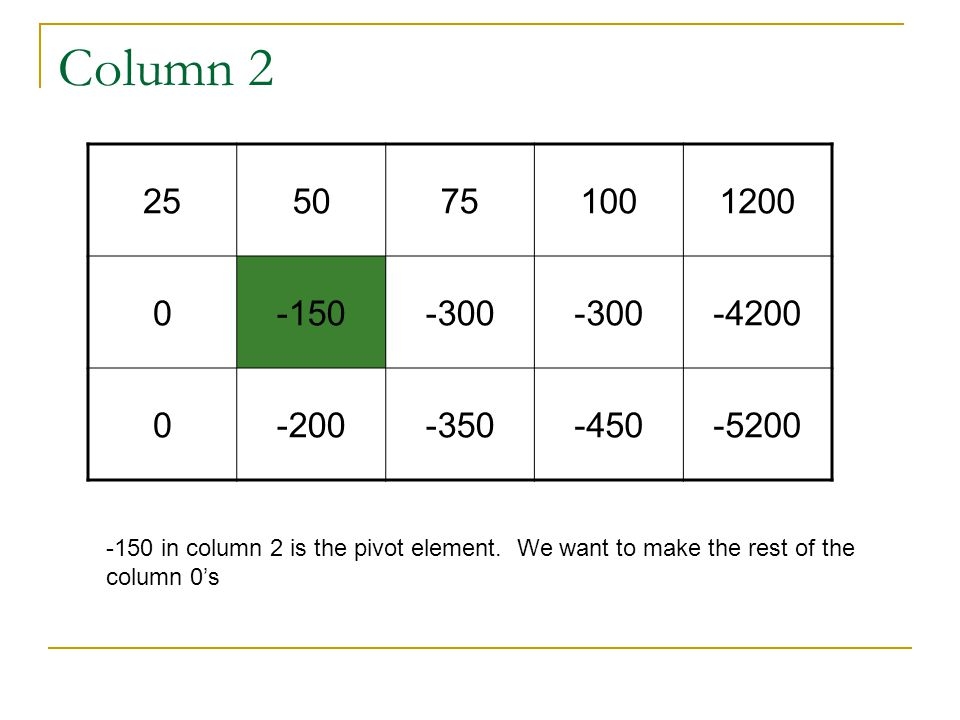 Column 2 2550751001200 0-150-300 -4200 0-200-350-450-5200 -150 in column 2 is the pivot element.