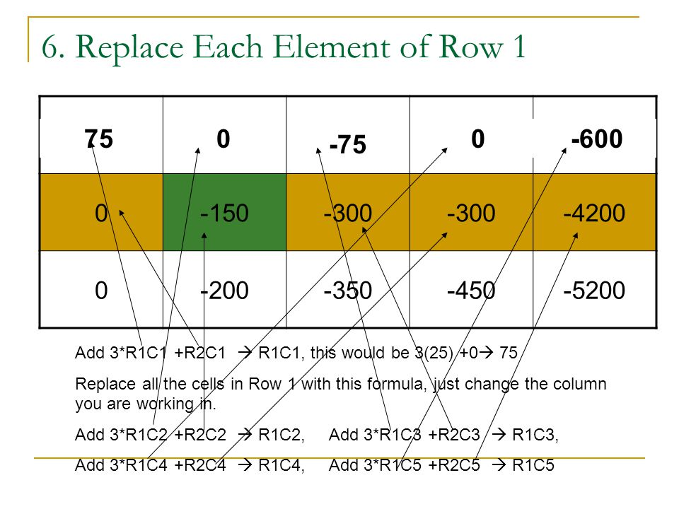 6. Replace Each Element of Row 1 2550751001200 0-150-300 -4200 0-200-350-450-5200 Add 3*R1C1 +R2C1  R1C1, this would be 3(25) +0  75 Replace all the
