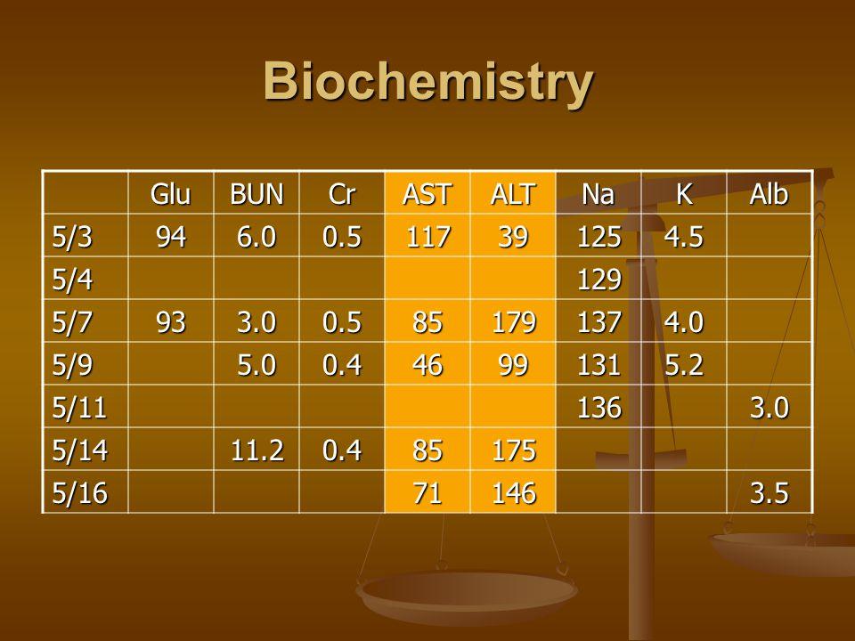 Biochemistry GluBUNCrASTALTNaKAlb 5/3946.00.5117391254.5 5/4129 5/7933.00.5851791374.0 5/95.00.446991315.2 5/111363.0 5/1411.20.485175 5/16711463.5