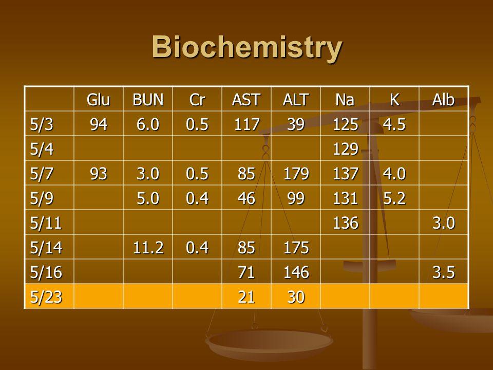 Biochemistry GluBUNCrASTALTNaKAlb 5/3946.00.5117391254.5 5/4129 5/7933.00.5851791374.0 5/95.00.446991315.2 5/111363.0 5/1411.20.485175 5/16711463.5 5/232130