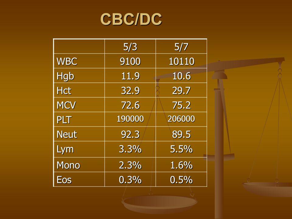 CBC/DC5/35/7 WBC910010110 Hgb11.910.6 Hct32.929.7 MCV72.675.2 PLT190000206000 Neut92.389.5 Lym3.3%5.5% Mono2.3%1.6% Eos0.3%0.5%