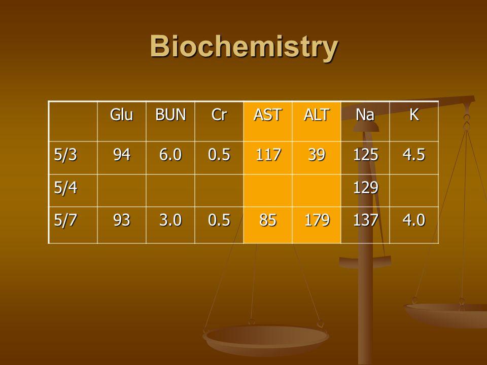Biochemistry GluBUNCrASTALTNaK 5/3946.00.5117391254.5 5/4129 5/7933.00.5851791374.0