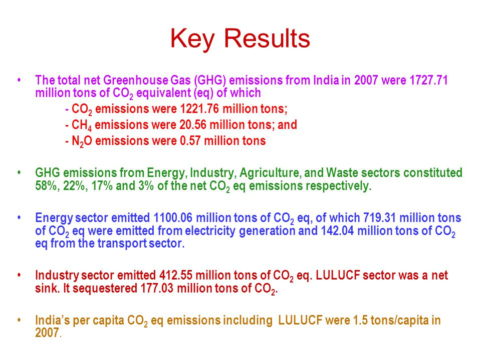 Key Results The total net Greenhouse Gas (GHG) emissions from India in 2007 were 1727.71 million tons of CO 2 equivalent (eq) of which - CO 2 emissions were 1221.76 million tons; - CH 4 emissions were 20.56 million tons; and - N 2 O emissions were 0.57 million tons GHG emissions from Energy, Industry, Agriculture, and Waste sectors constituted 58%, 22%, 17% and 3% of the net CO 2 eq emissions respectively.