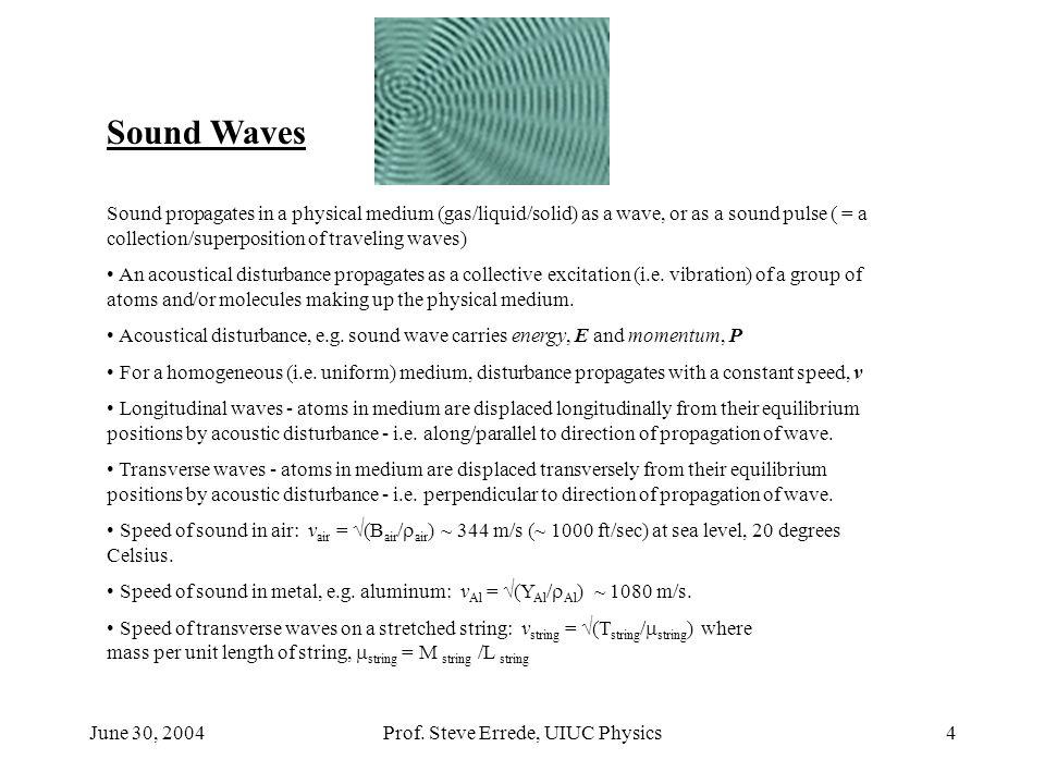 June 30, 2004Prof. Steve Errede, UIUC Physics75