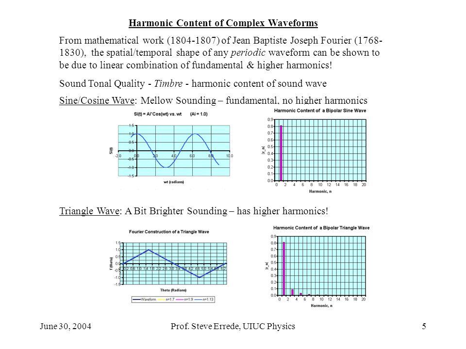 June 30, 2004Prof. Steve Errede, UIUC Physics46