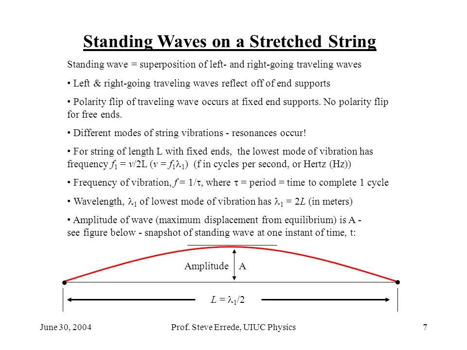 June 30, 2004Prof. Steve Errede, UIUC Physics48 Vibrational Modes of Cymbals: