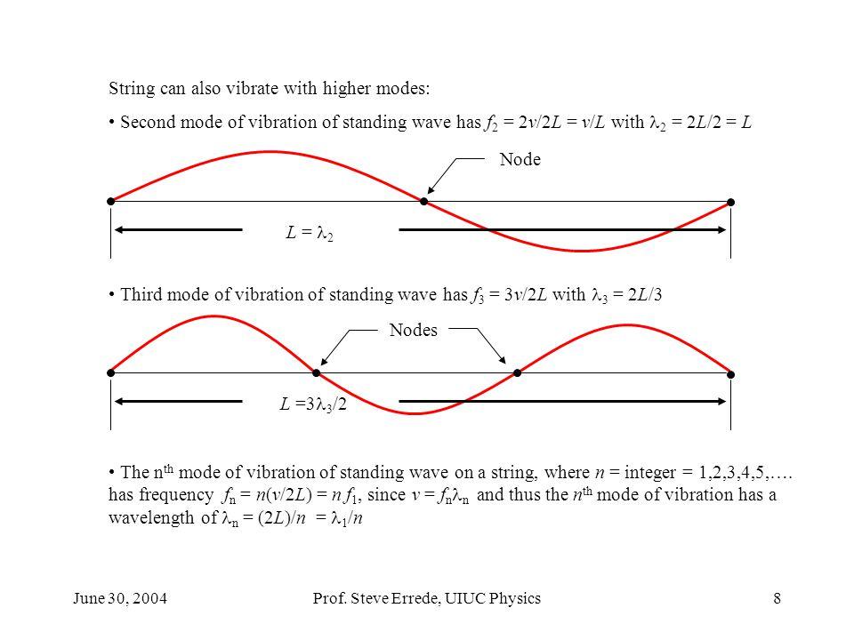 June 30, 2004Prof. Steve Errede, UIUC Physics49 Vibrational Modes of Handbells: