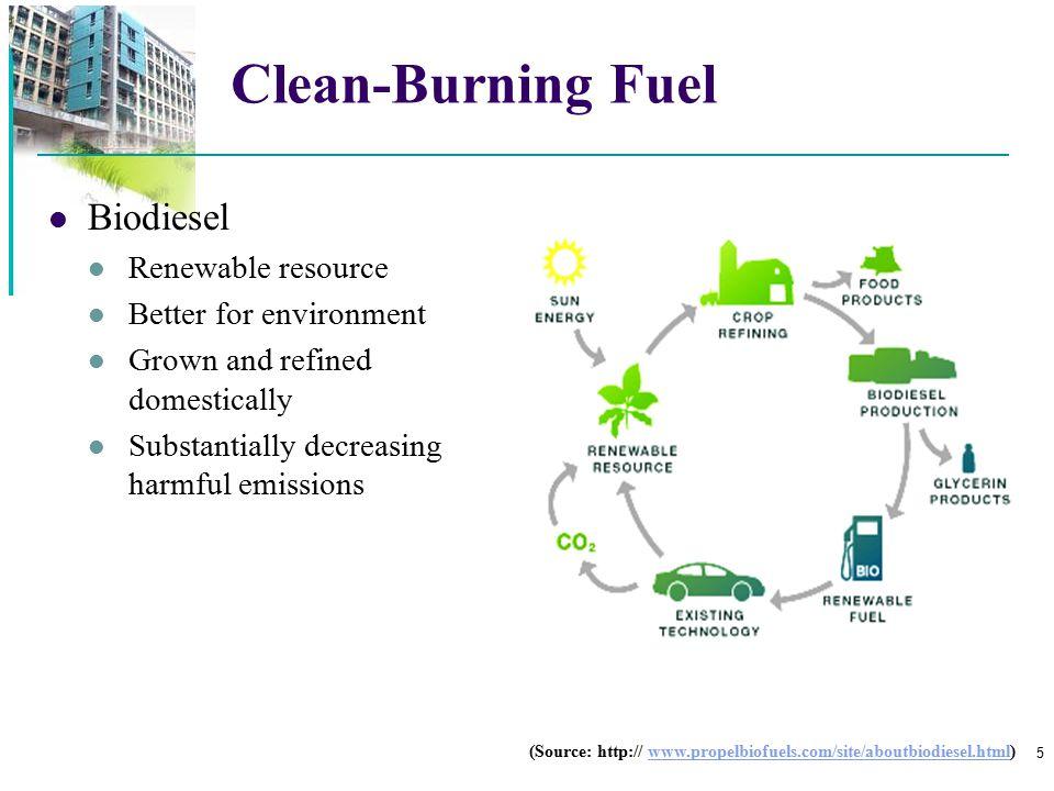 6 市場分析 國內市場國際市場 量需求中油估算三年後全面供應 B2 油品, 所需生質柴油的量高達 14 萬公秉 1.
