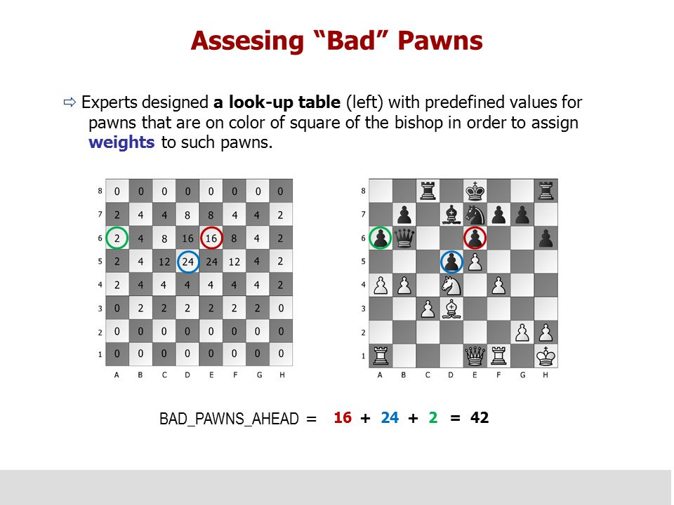 "Assesing ""Bad"" Pawns  Experts designed a look-up table (left) with predefined values for pawns that are on color of square of the bishop in order to"