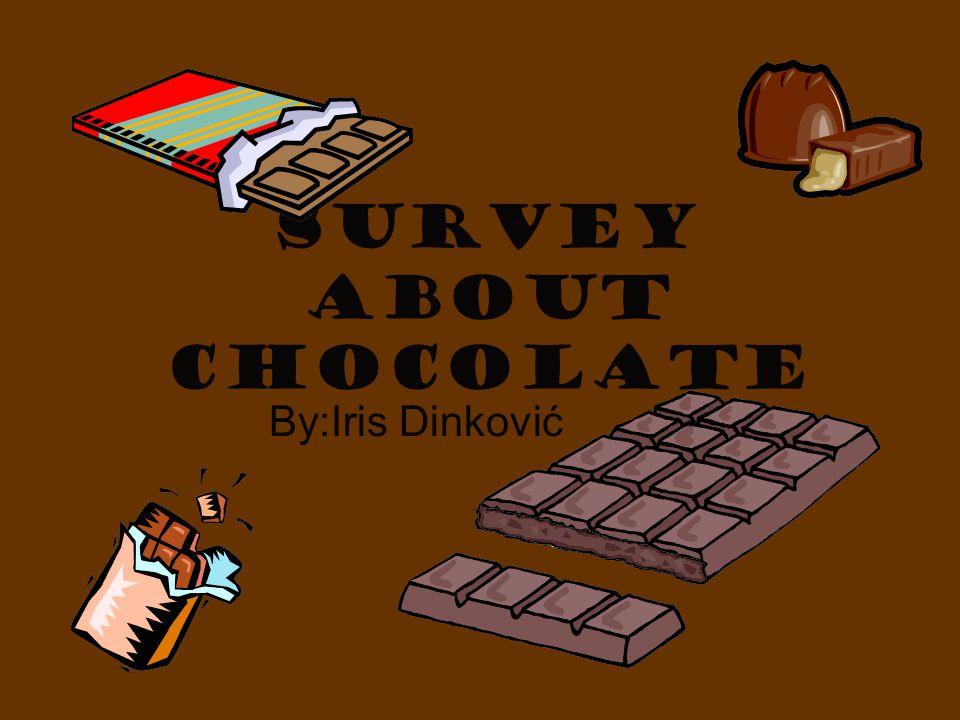 SURVEY ABOUT CHOCOLATE By:Iris Dinković