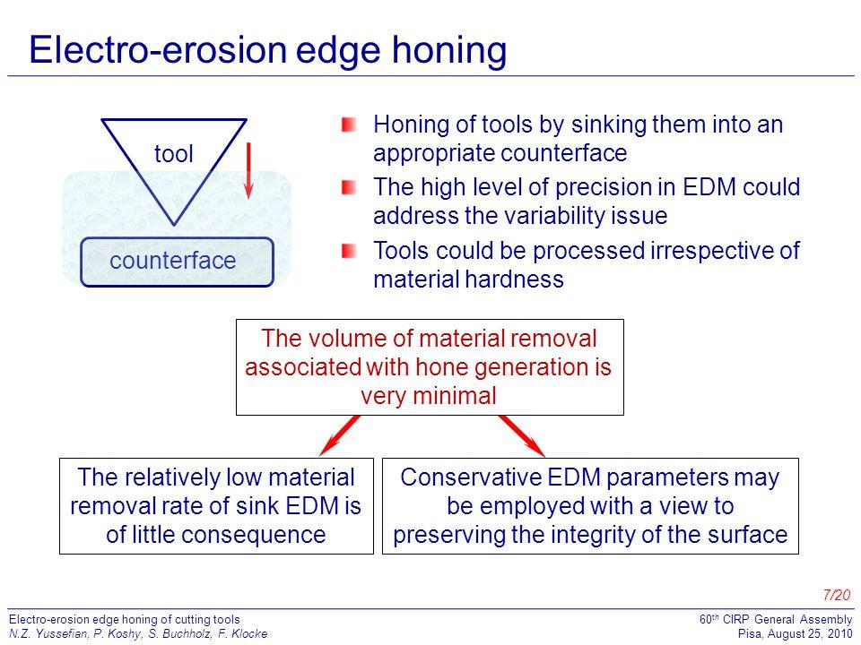 8/20 Electro-erosion edge honing of cutting tools N.Z.