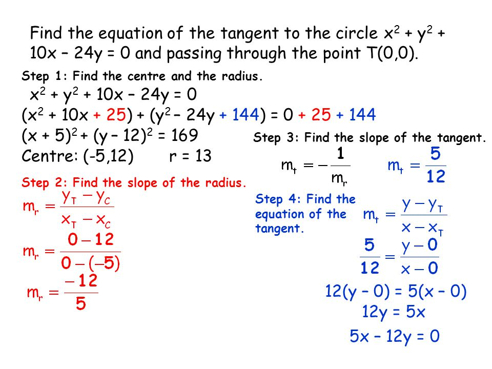 Find the equation of the tangent to the circle x 2 + y 2 + 10x – 24y = 0 and passing through the point T(0,0). Step 1: Find the centre and the radius.