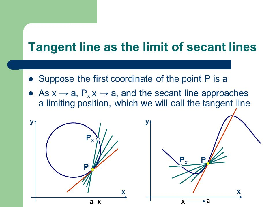 Tangent line as the limit of secant lines Suppose the first coordinate of the point P is a As x → a, P x x → a, and the secant line approaches a limit