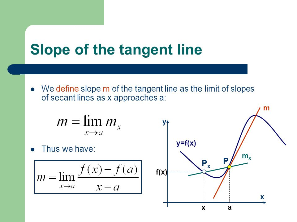 Slope of the tangent line We define slope m of the tangent line as the limit of slopes of secant lines as x approaches a: Thus we have: x y a P PxPx x