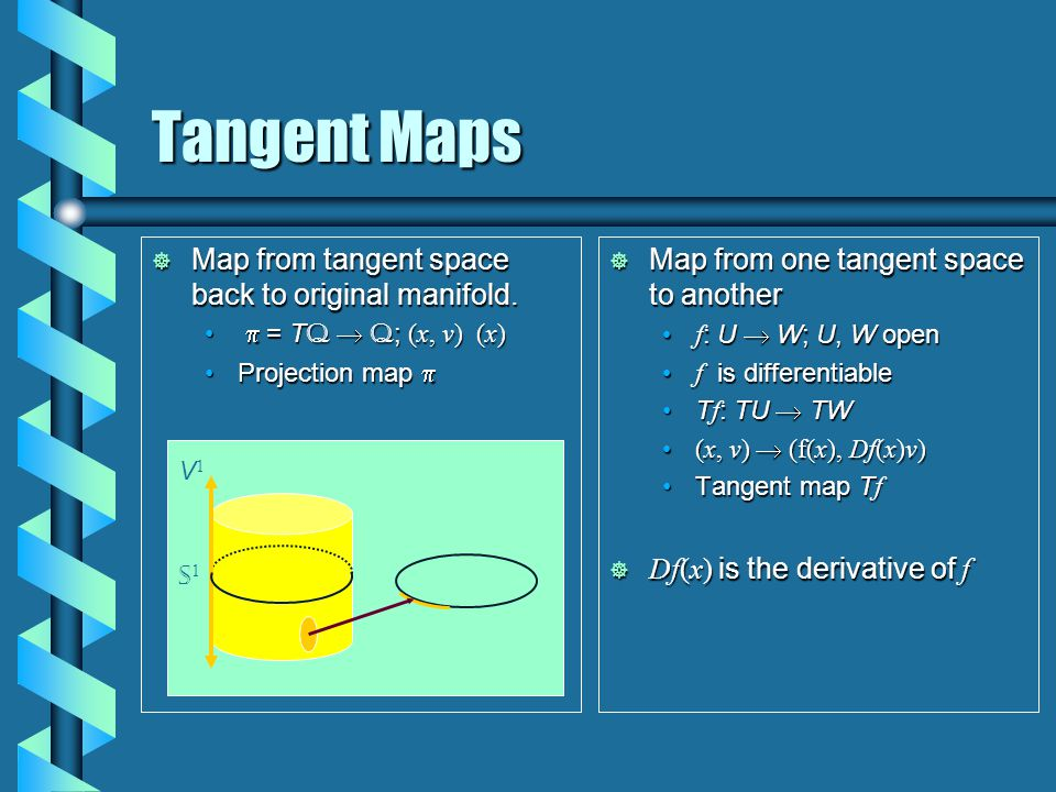 Tangent Maps  Map from tangent space back to original manifold.