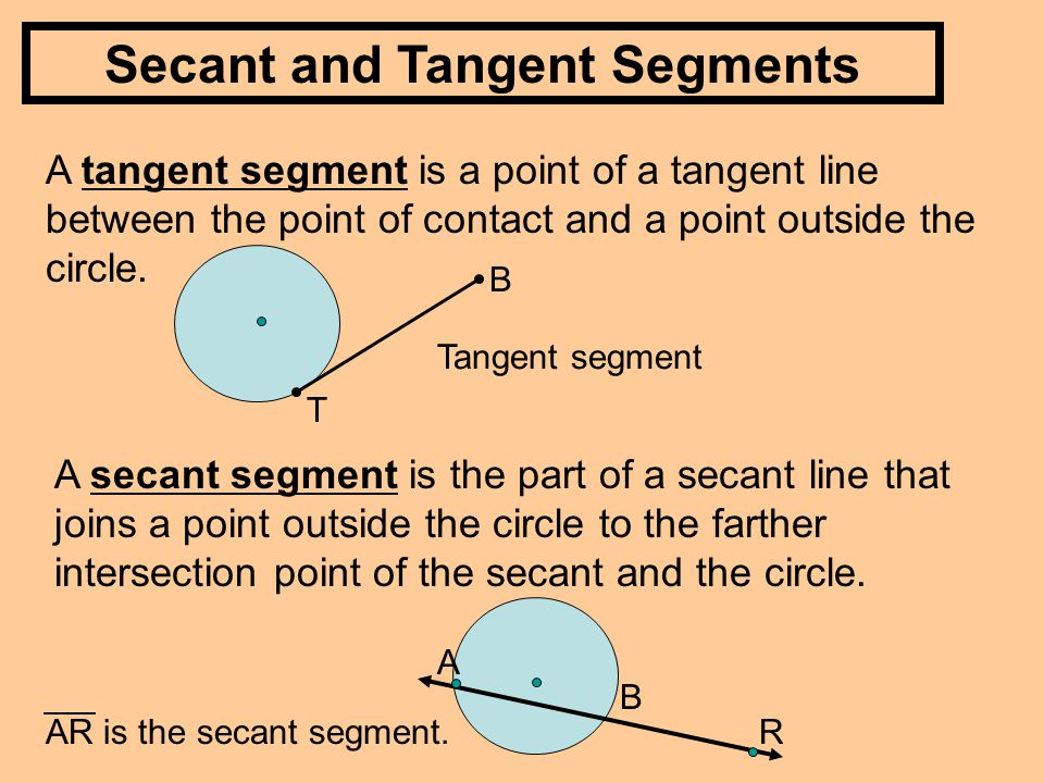The external part of a secant segment is the part of a secant line that joins the outside point to the nearer intersection point.