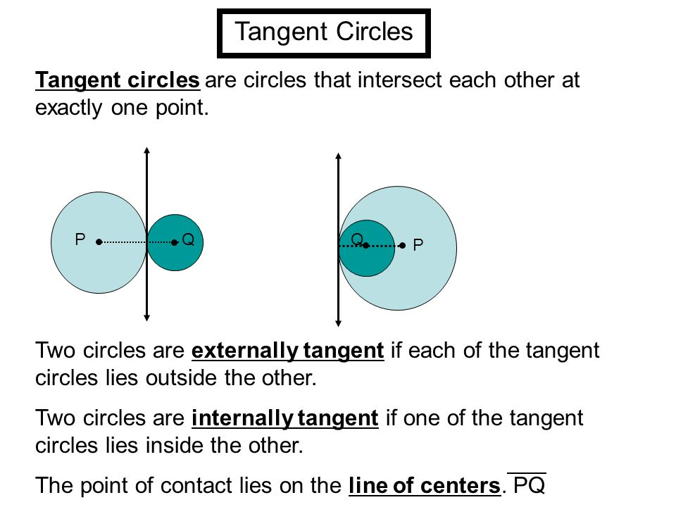 Common Tangents: PQ is the line of center XY is a common internal tangent.