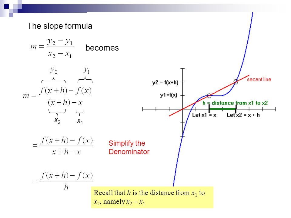 The slope formula x1x1 Simplify the Denominator x2x2 Recall that h is the distance from x 1 to x 2, namely x 2 – x 1 becomes