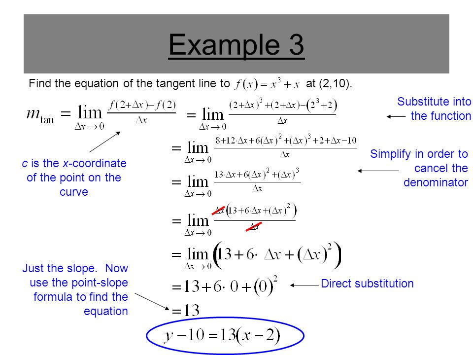 Example 3 Find the equation of the tangent line to at (2,10). c is the x-coordinate of the point on the curve Direct substitution Substitute into the