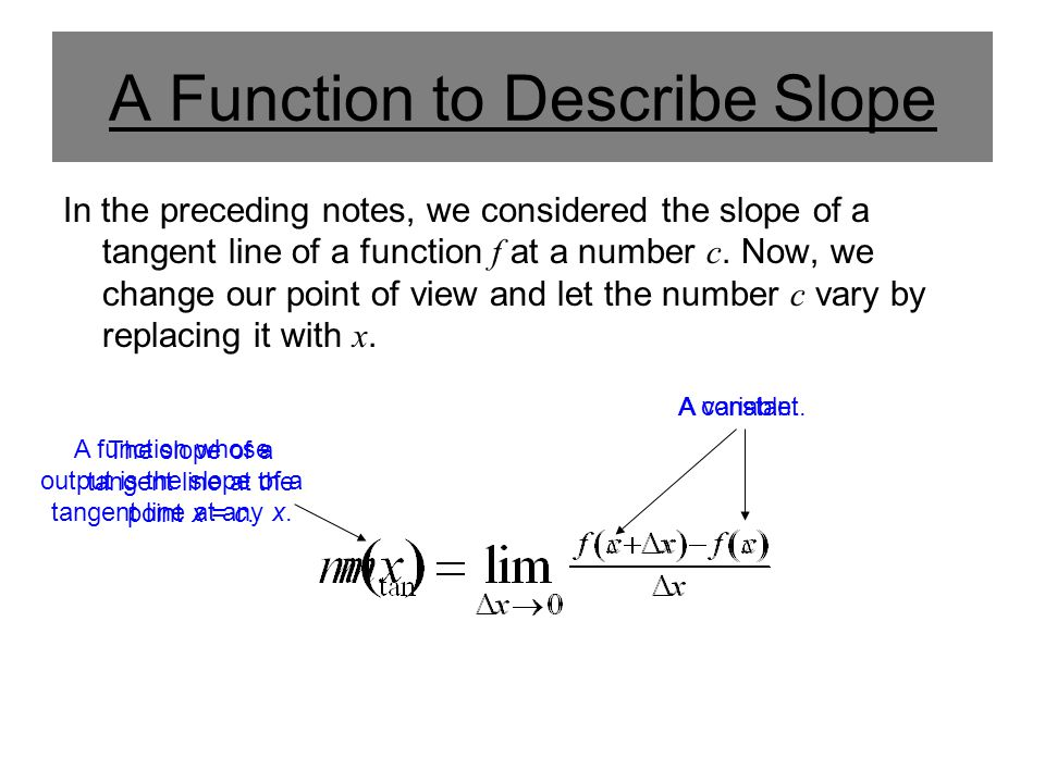A Function to Describe Slope In the preceding notes, we considered the slope of a tangent line of a function f at a number c. Now, we change our point