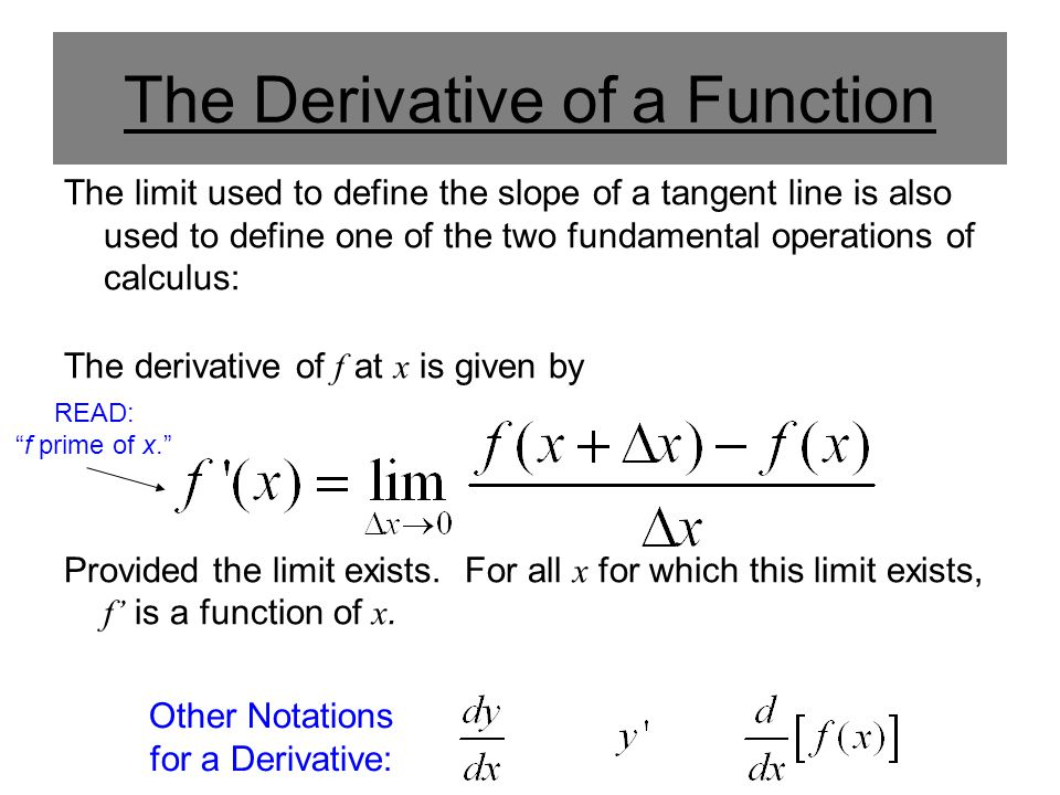 The Derivative of a Function The limit used to define the slope of a tangent line is also used to define one of the two fundamental operations of calc