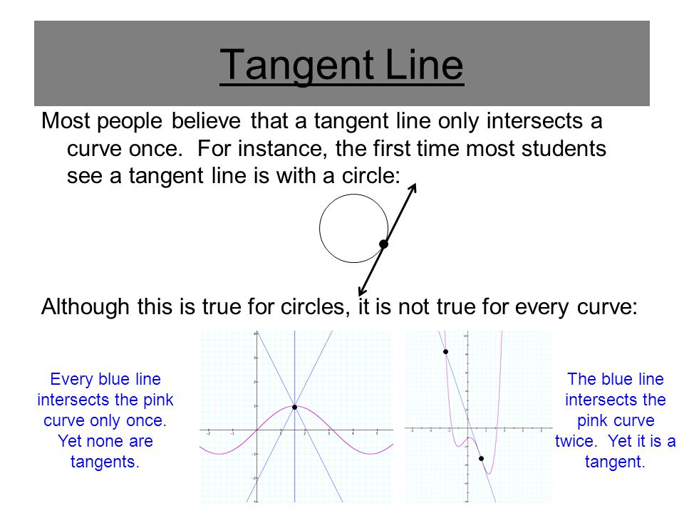 Tangent Line Most people believe that a tangent line only intersects a curve once. For instance, the first time most students see a tangent line is wi