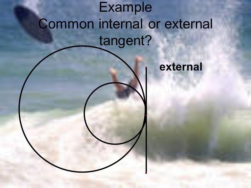 Example Common internal or external tangent external
