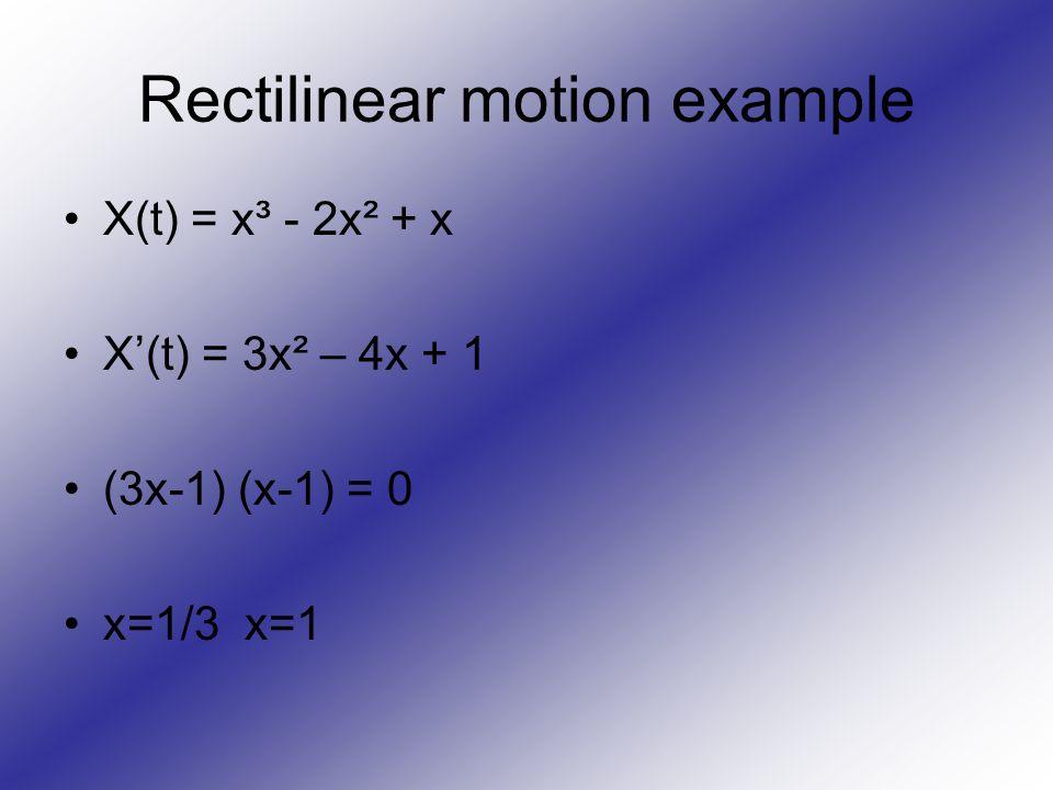 Rectilinear motion example X(t) = x³ - 2x² + x X'(t) = 3x² – 4x + 1 (3x-1) (x-1) = 0 x=1/3 x=1