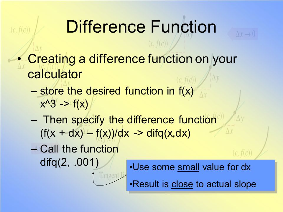 Difference Function Creating a difference function on your calculator –store the desired function in f(x) x^3 -> f(x) – Then specify the difference fu