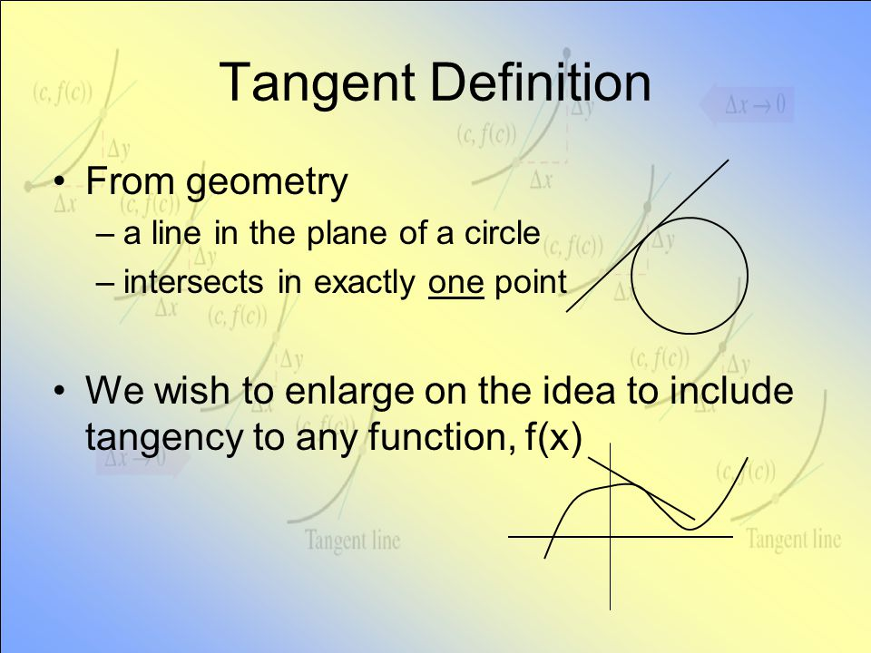 Tangent Definition From geometry –a line in the plane of a circle –intersects in exactly one point We wish to enlarge on the idea to include tangency