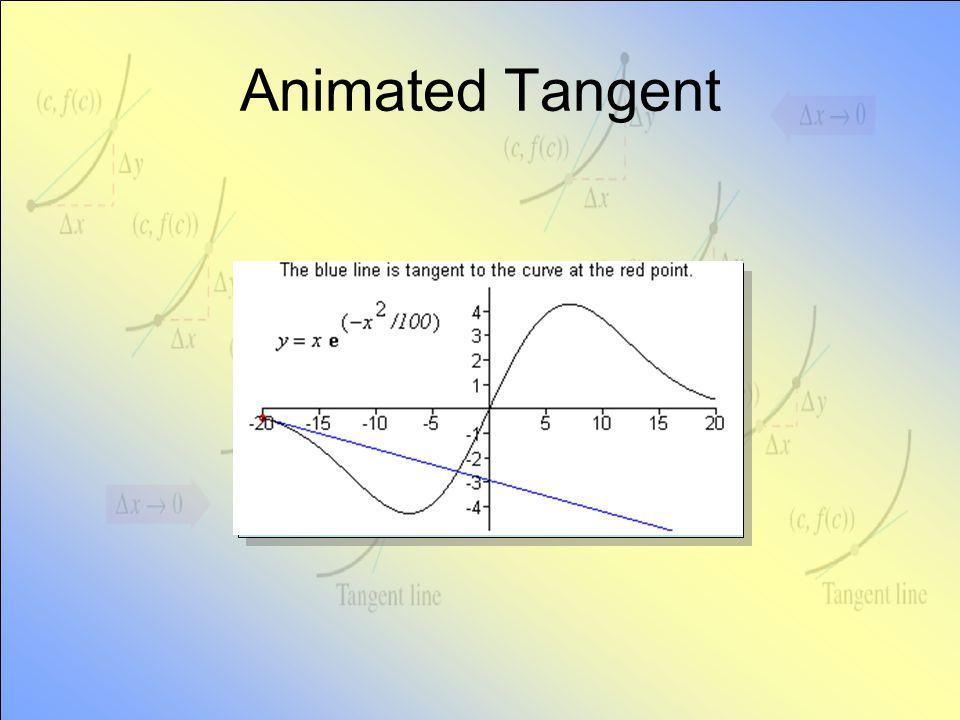 Animated Tangent