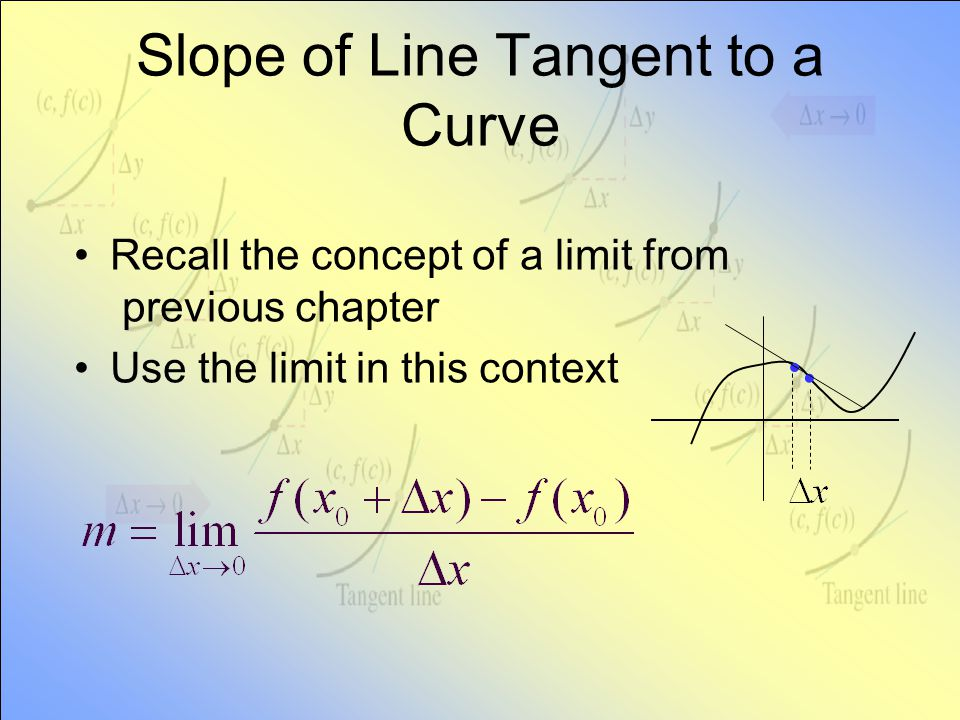Slope of Line Tangent to a Curve Recall the concept of a limit from previous chapter Use the limit in this context