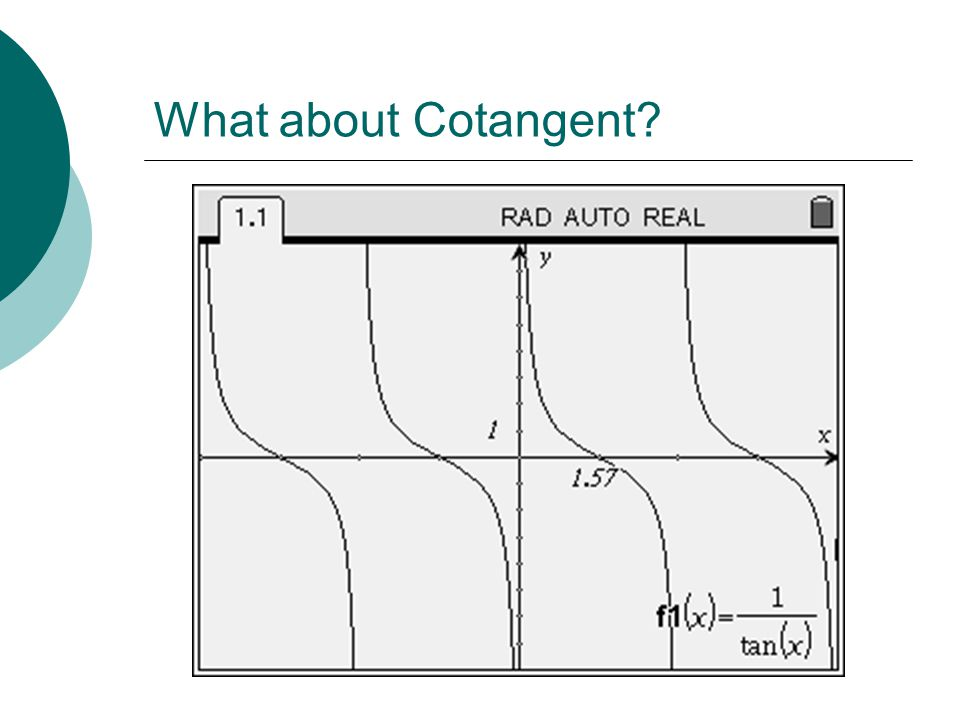 What about Cotangent?