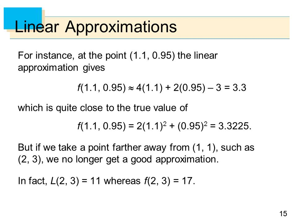 15 Linear Approximations For instance, at the point (1.1, 0.95) the linear approximation gives f (1.1, 0.95)  4(1.1) + 2(0.95) – 3 = 3.3 which is quite close to the true value of f (1.1, 0.95) = 2(1.1) 2 + (0.95) 2 = 3.3225.