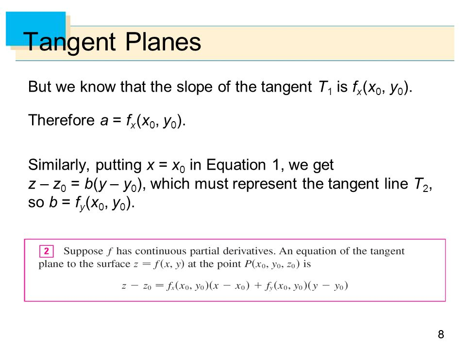 88 Tangent Planes But we know that the slope of the tangent T 1 is f x (x 0, y 0 ).
