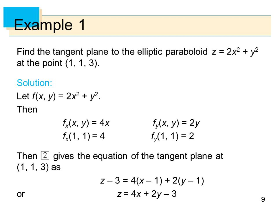 99 Example 1 Find the tangent plane to the elliptic paraboloid z = 2x 2 + y 2 at the point (1, 1, 3).