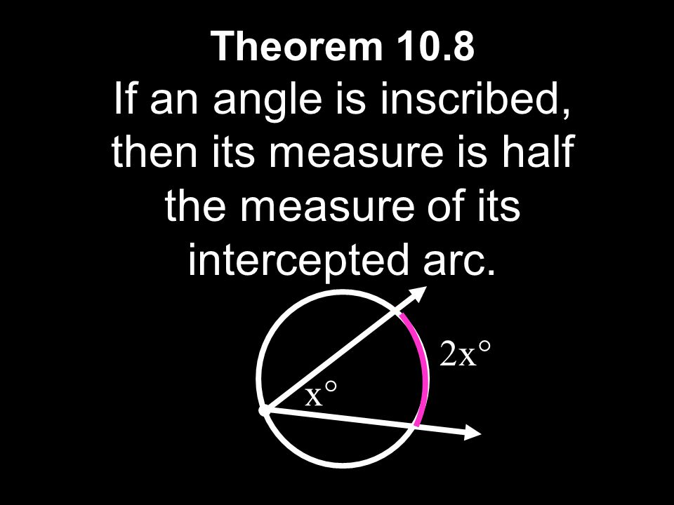 Theorem 10.8 If an angle is inscribed, then its measure is half the measure of its intercepted arc. xx 2x 