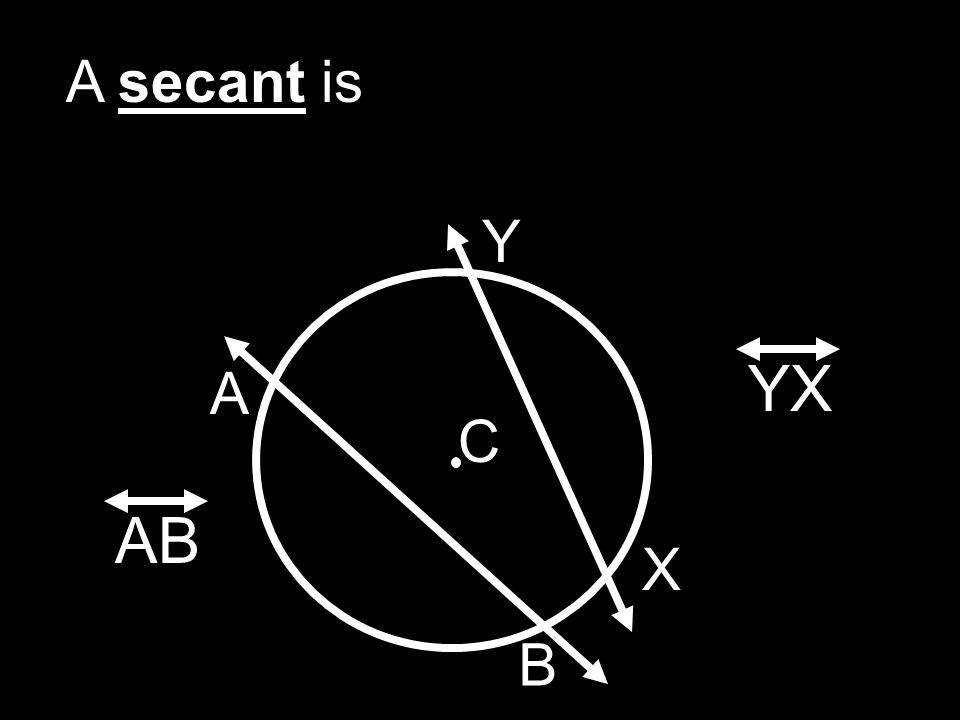 An inscribed angle is an angle whose vertex is on the circle and whose sides contain chords of the circle.
